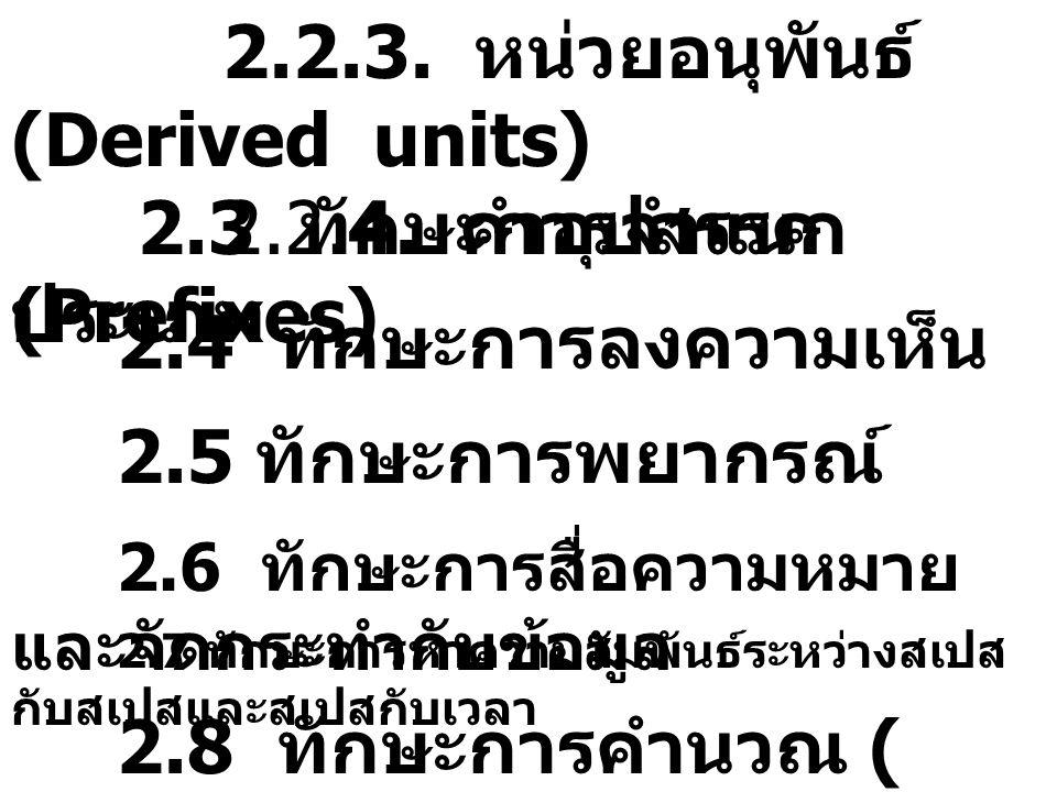 2.2.3. หน่วยอนุพันธ์ (Derived units) 2.2.4. คำอุปสรรค (Prefixes)