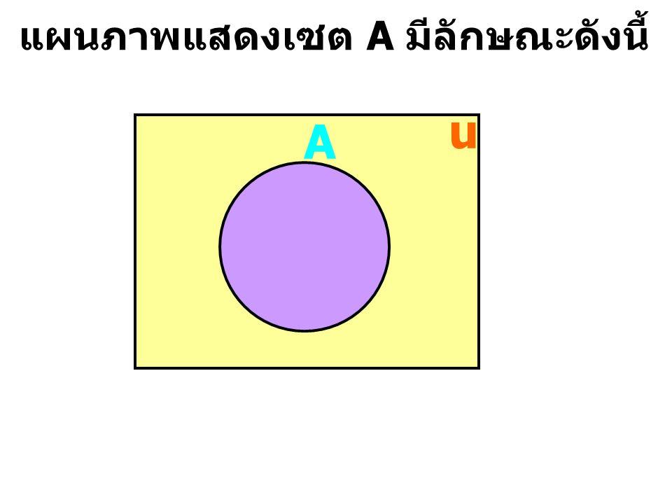 แผนภาพแสดงเซต A มีลักษณะดังนี้