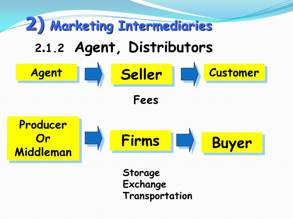 2) Marketing Intermediaries