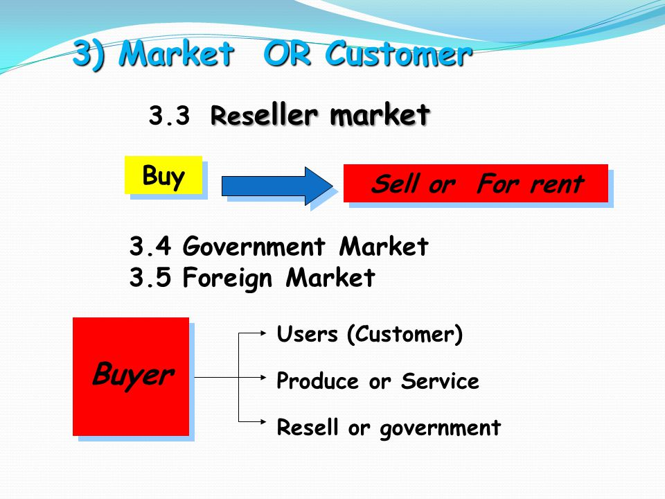 3) Market OR Customer 3.3 Reseller market Buyer Buy Sell or For rent