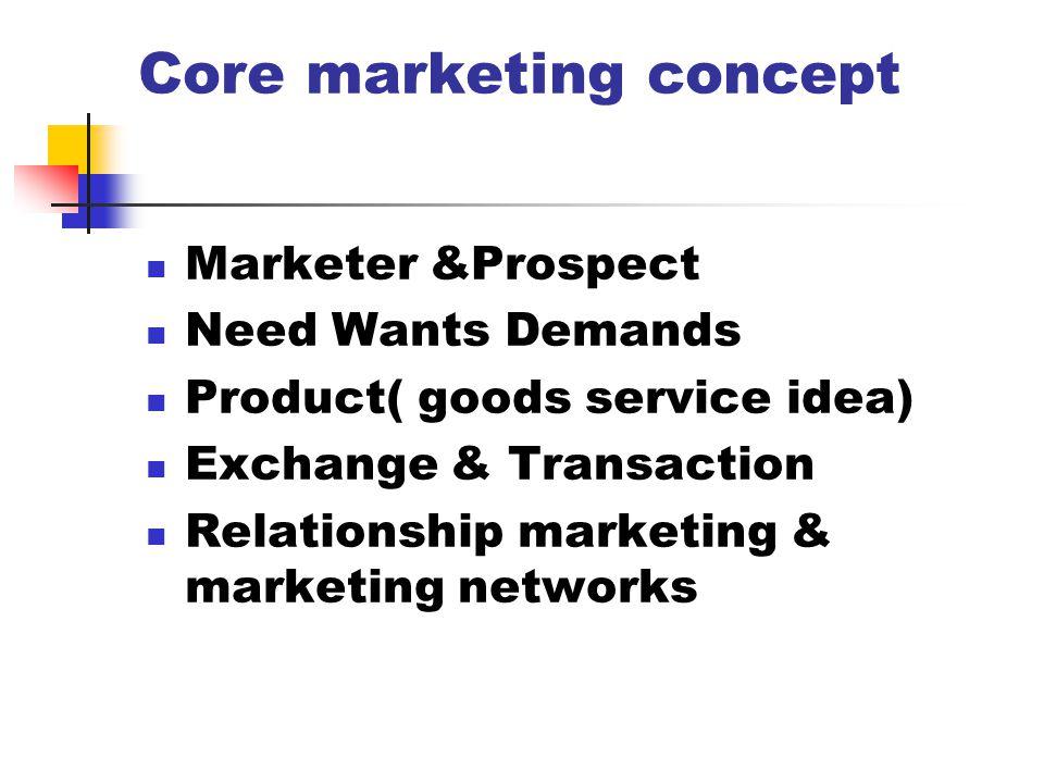 Core marketing concept