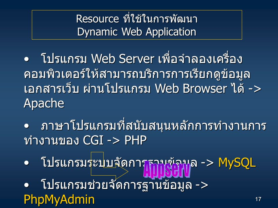 Resource ที่ใช้ในการพัฒนา