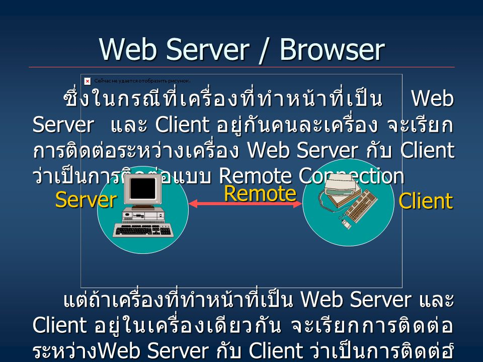 Web Server / Browser