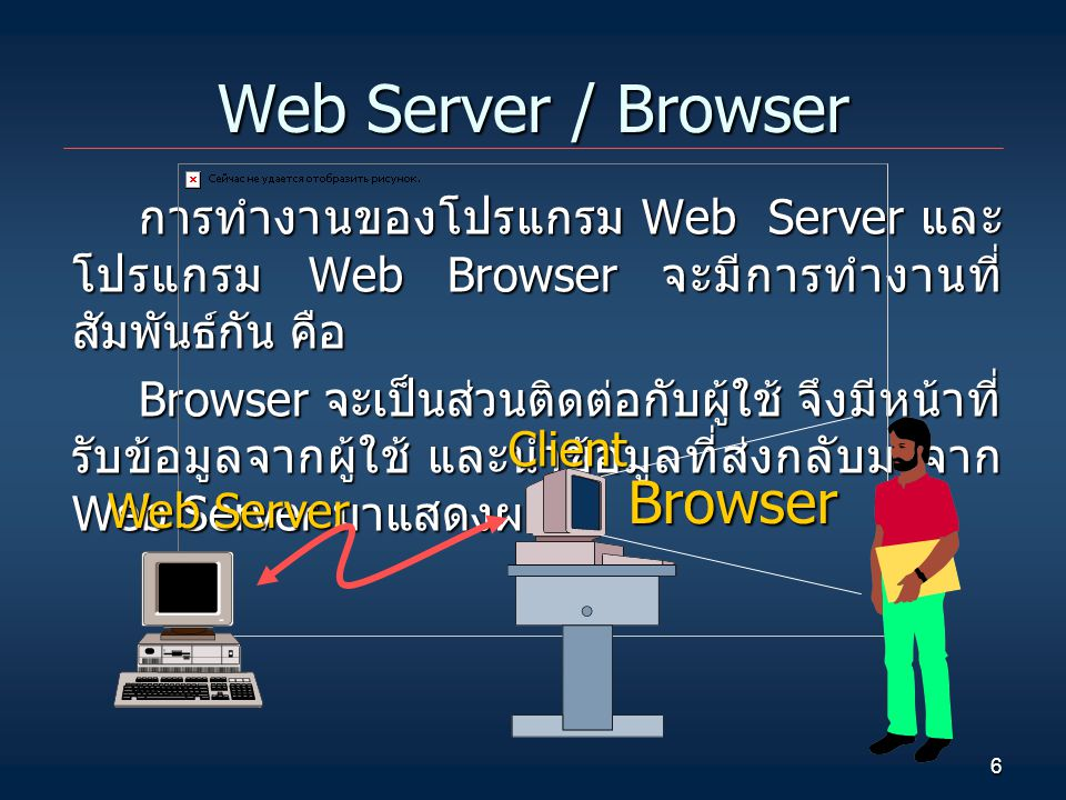 Web Server / Browser Browser