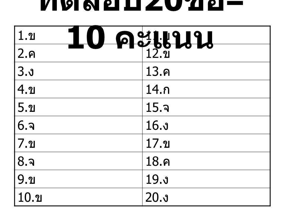 ทดสอบ20ข้อ= 10 คะแนน 1.ข 11.ข 2.ค 12.ข 3.ง 13.ค 4.ข 14.ก 5.ข 15.จ 6.จ