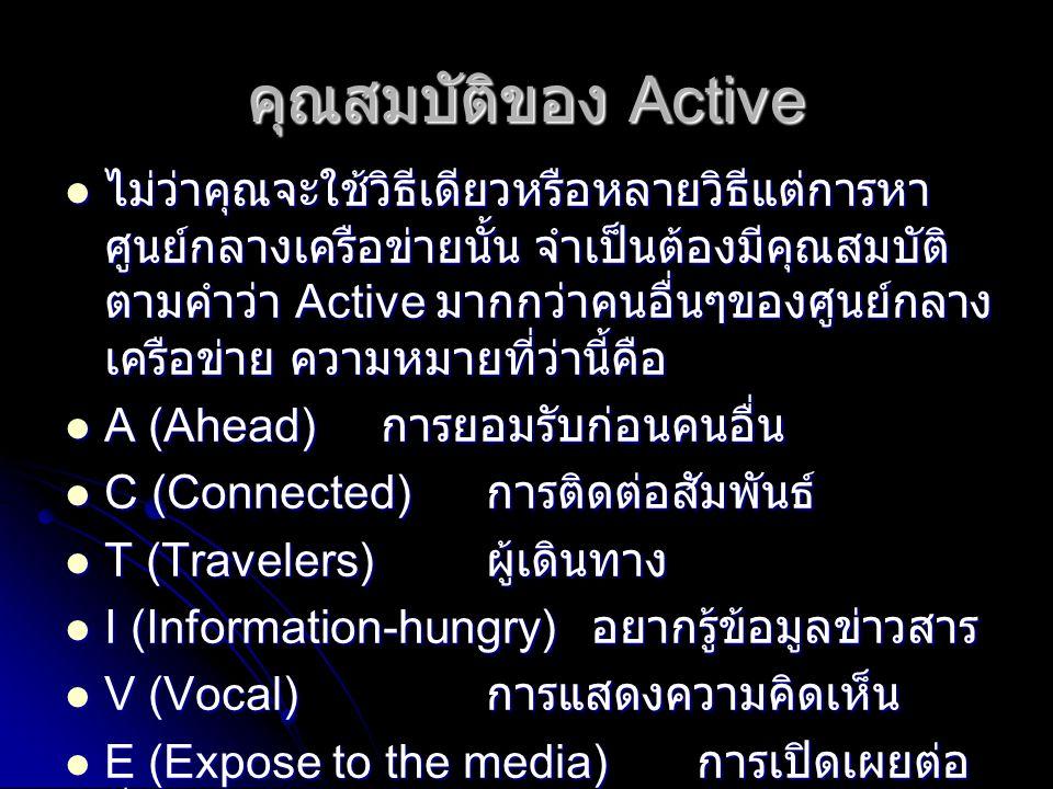 คุณสมบัติของ Active