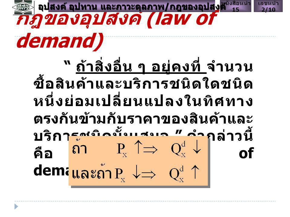 กฎของอุปสงค์ (law of demand)