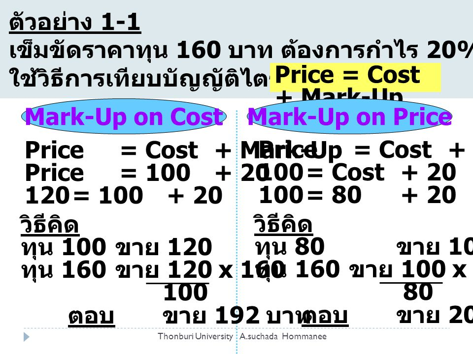 Mark-Up on Cost Mark-Up on Price