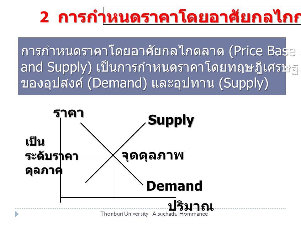 2 การกำหนดราคาโดยอาศัยกลไกการตลาด
