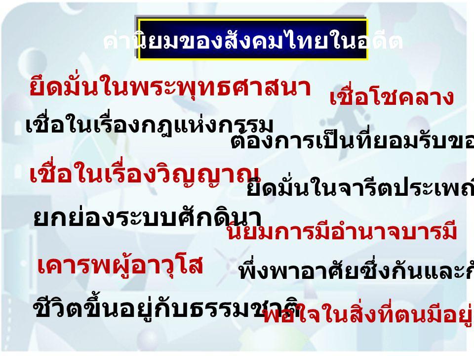ค่านิยมของสังคมไทยในอดีต