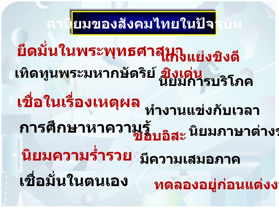 ค่านิยมของสังคมไทยในปัจจุบัน