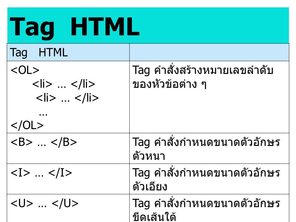 Tag HTML Tag HTML <OL> <li> … </li> … </OL>