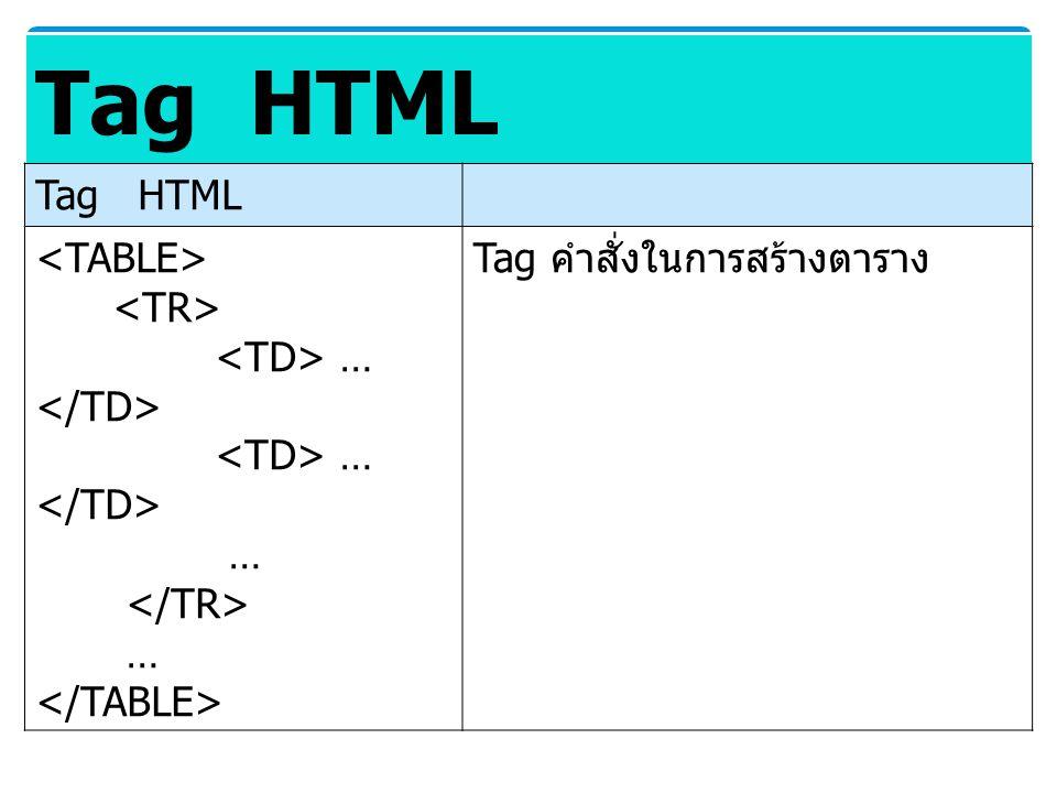 Tag HTML Tag HTML <TABLE> <TR> <TD> … </TD> …