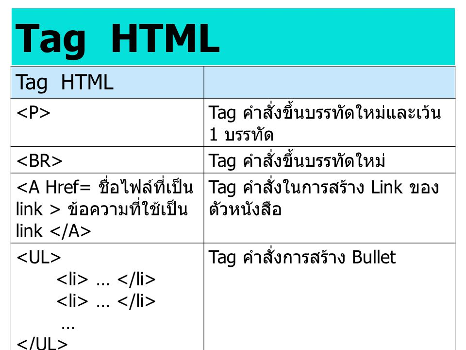 Tag HTML Tag HTML <P> Tag คำสั่งขึ้นบรรทัดใหม่และเว้น 1 บรรทัด