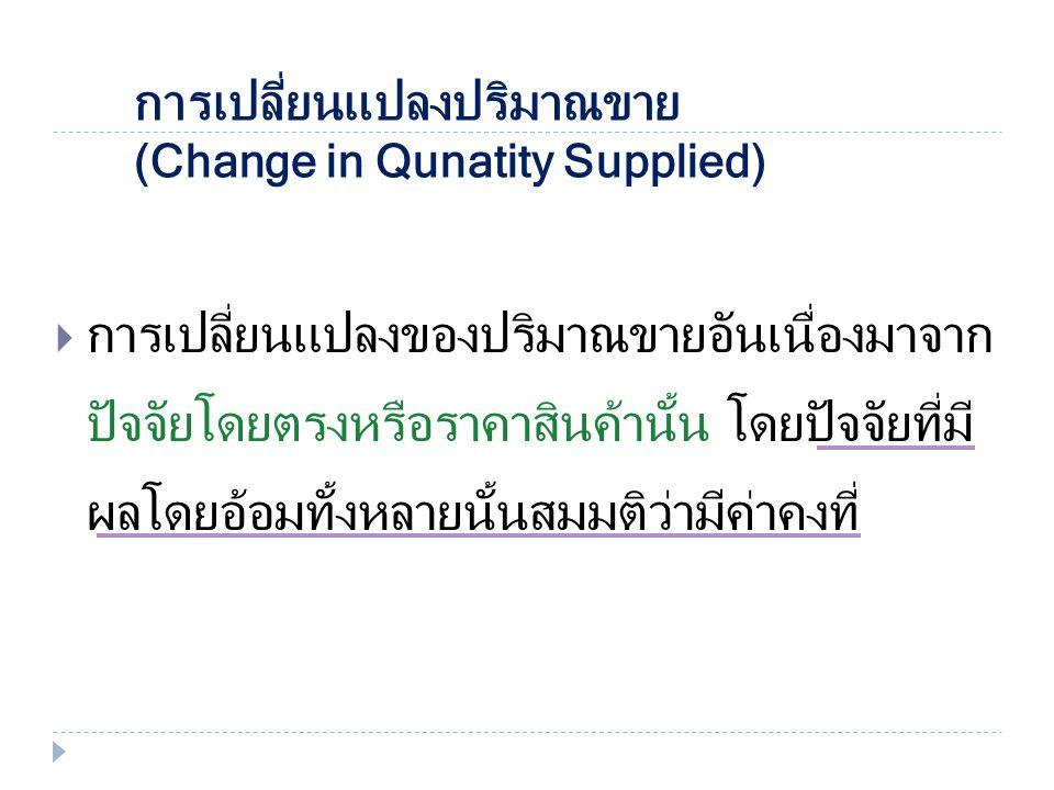 การเปลี่ยนแปลงปริมาณขาย (Change in Qunatity Supplied)
