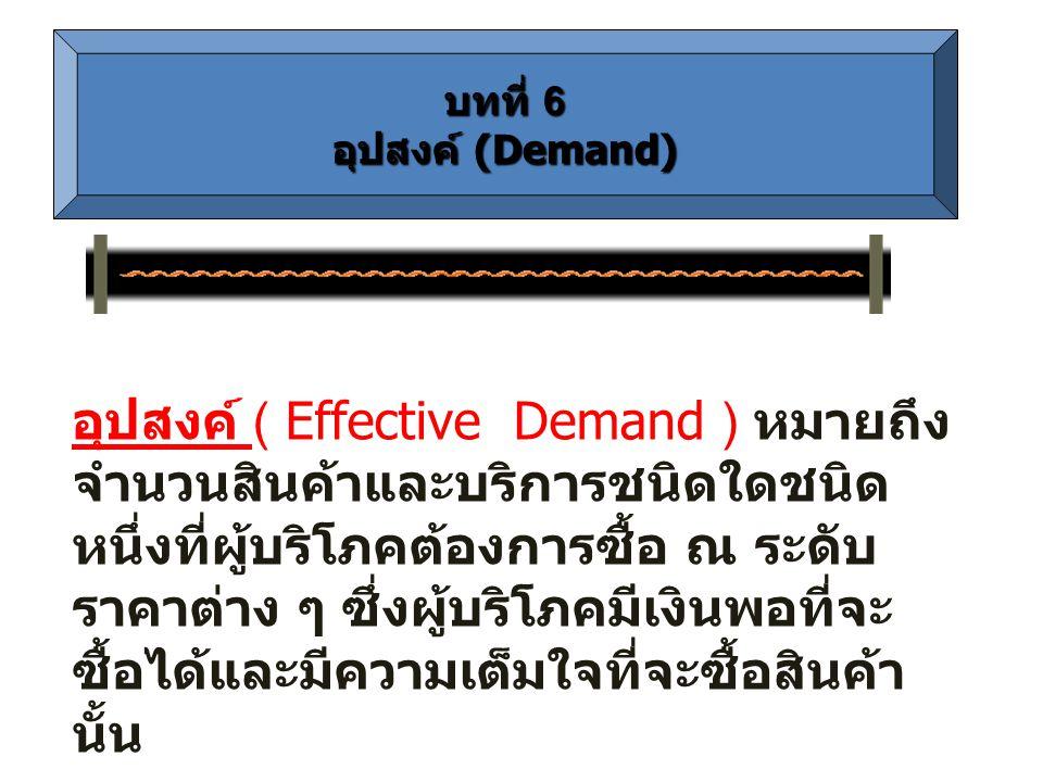 บทที่ 6 อุปสงค์ (Demand)