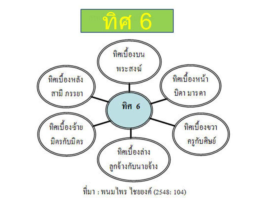 ทิศ 6