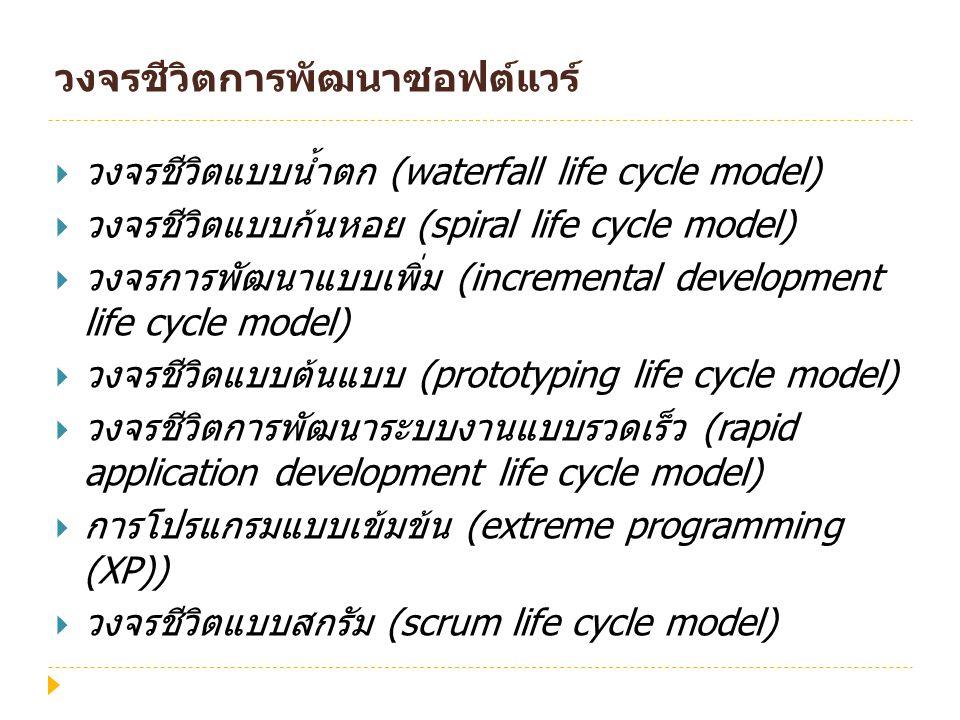 วงจรชีวิตการพัฒนาซอฟต์แวร์