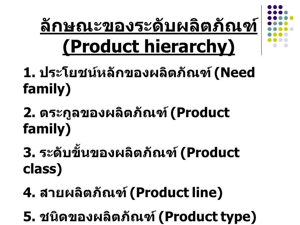 ลักษณะของระดับผลิตภัณฑ์ (Product hierarchy)