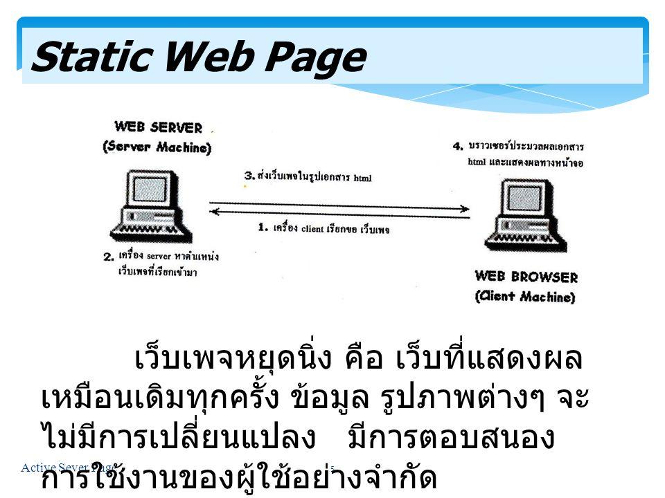 Static Web Page