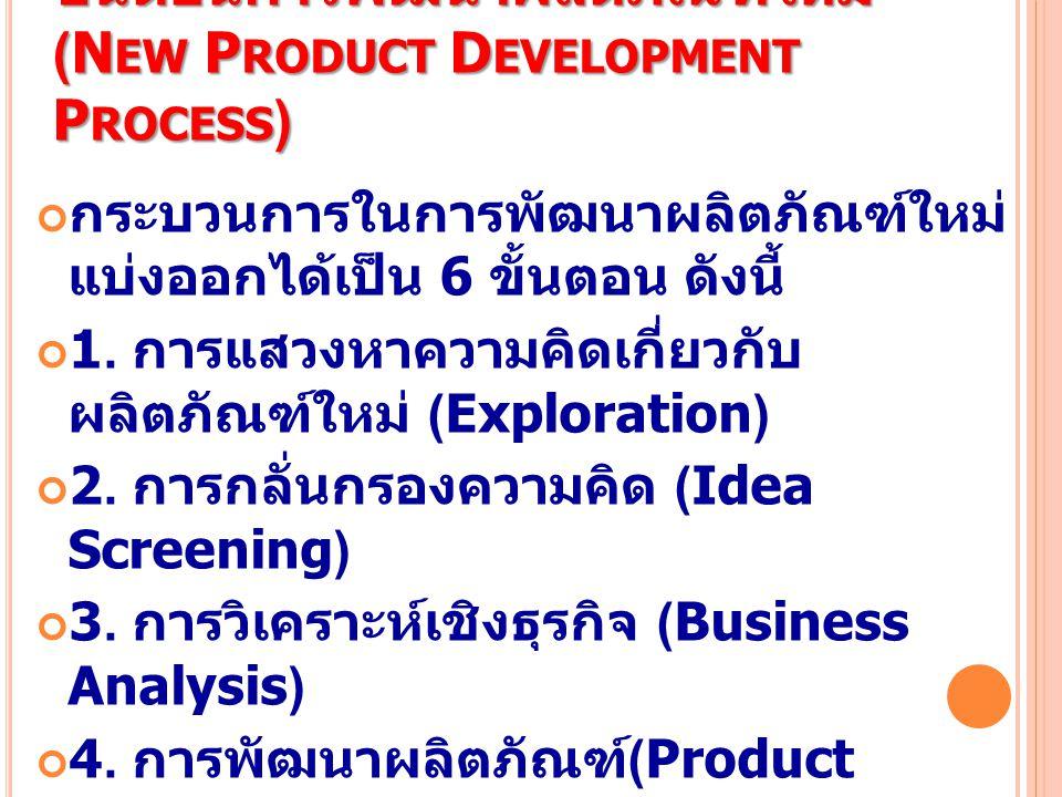 ขั้นตอนการพัฒนาผลิตภัณฑ์ใหม่ (New Product Development Process)