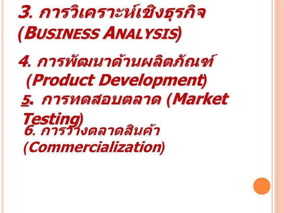3. การวิเคราะห์เชิงธุรกิจ (Business Analysis)