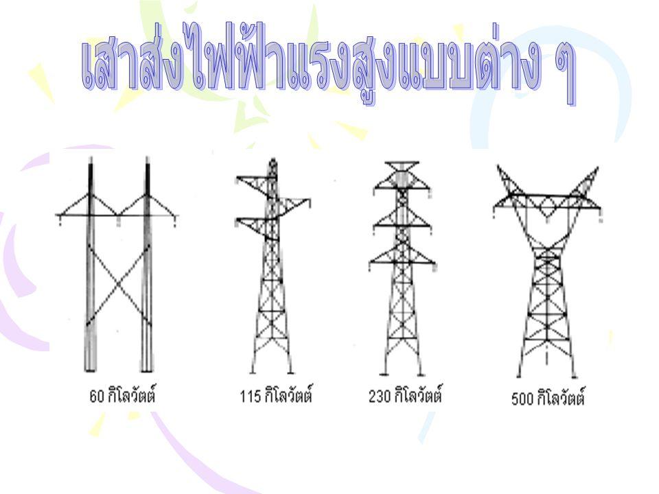 เสาส่งไฟฟ้าแรงสูงแบบต่าง ๆ