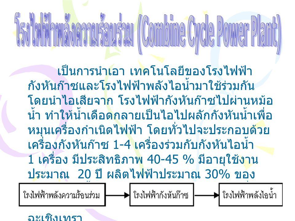 โรงไฟฟ้าพลังความร้อนร่วม (Combine Cycle Power Plant)