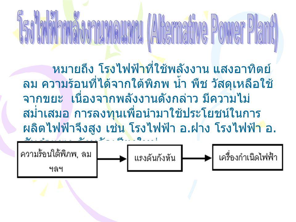 โรงไฟฟ้าพลังงานทดแทน (Alternative Power Plant)