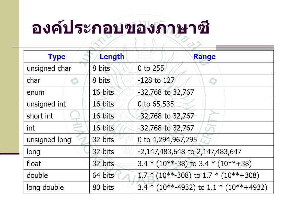 องค์ประกอบของภาษาซี Type Length Range unsigned char 8 bits 0 to 255