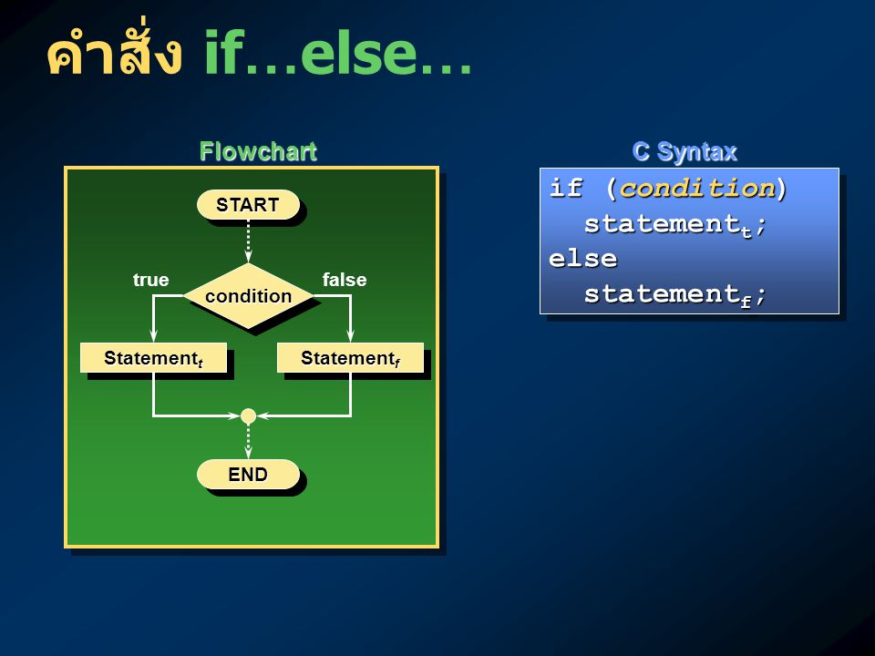 คำสั่ง if…else… if (condition) statementt; else statementf; Flowchart