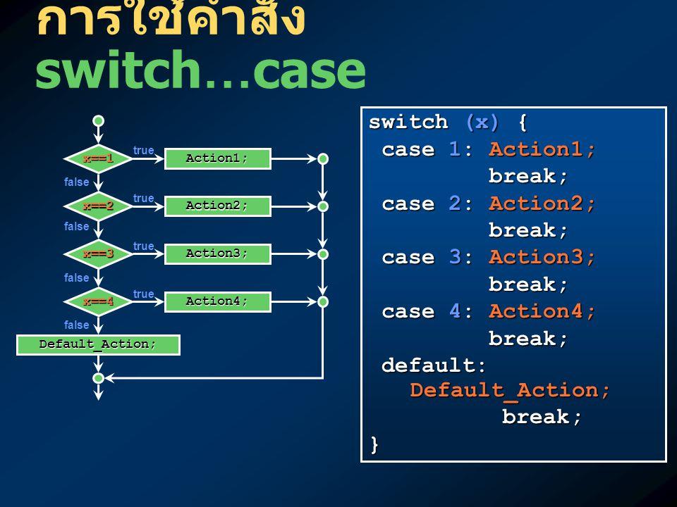 การใช้คำสั่ง switch…case