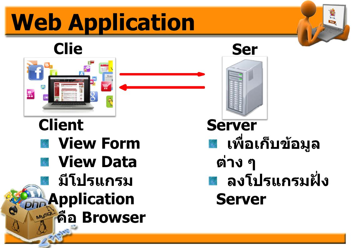Web Application Client Server Client View Form View Data
