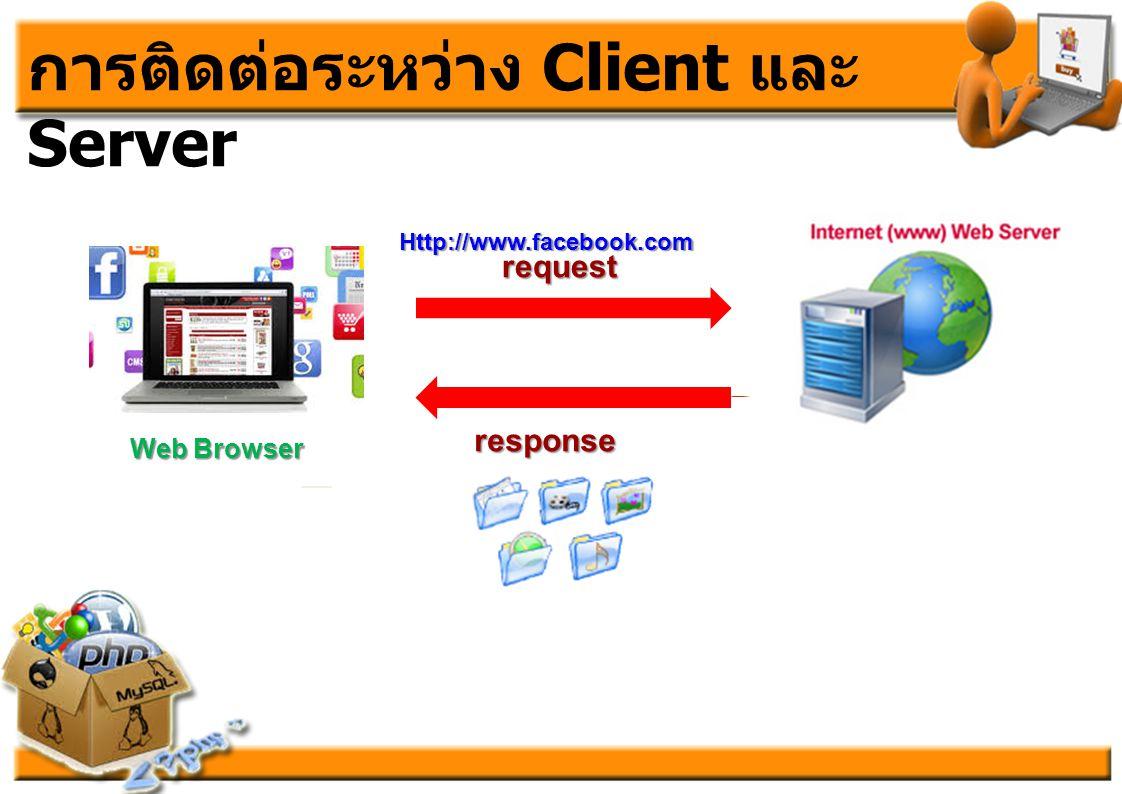 การติดต่อระหว่าง Client และ Server