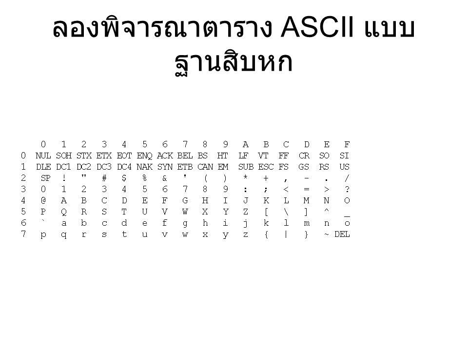 ลองพิจารณาตาราง ASCII แบบฐานสิบหก