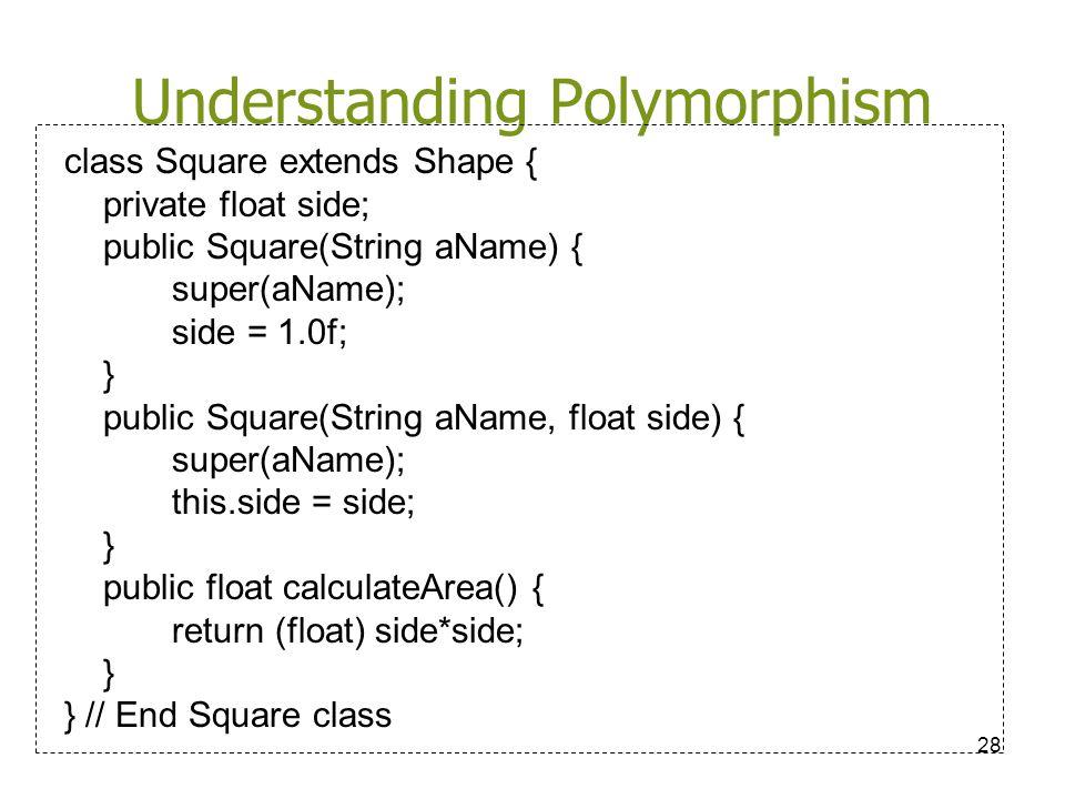Understanding Polymorphism