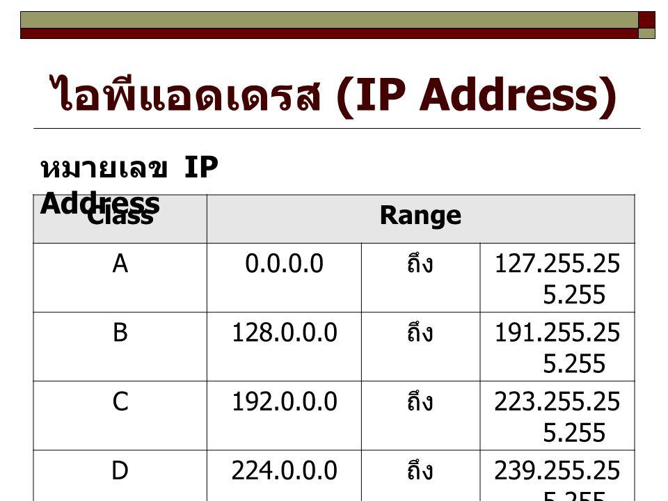 ไอพีแอดเดรส (IP Address)
