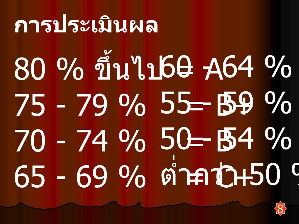 60 - 64 % = C 80 % ขึ้นไป = A 55 - 59 % = D+ 75 - 79 % = B+