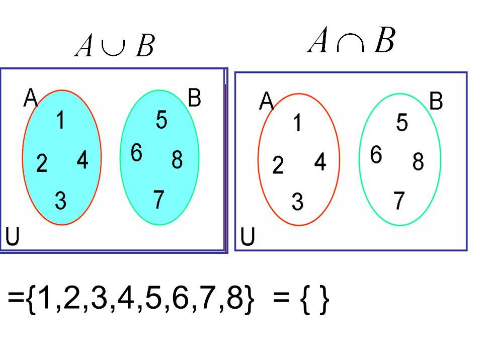 ={1,2,3,4,5,6,7,8} = { }