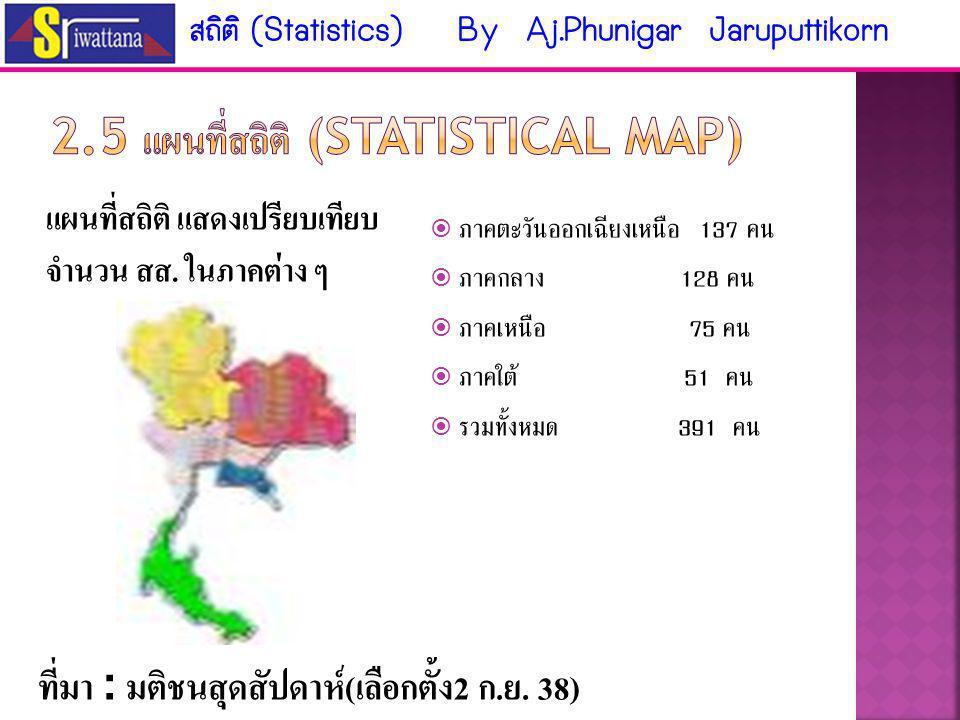2.5 แผนที่สถิติ (Statistical map)