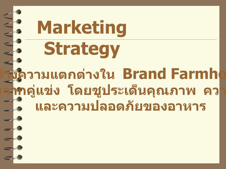 Marketing Strategy สร้างความแตกต่างใน Brand Farmhouse