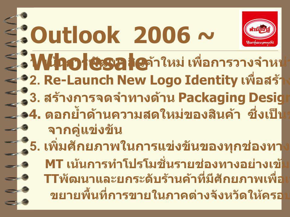 Outlook 2006 ~ Wholesale MT เน้นการทำโปรโมชั่นรายช่องทางอย่างเข้มข้น
