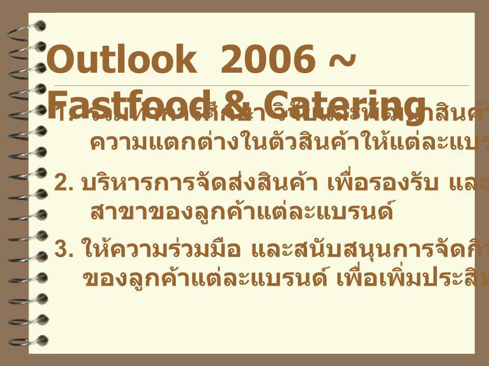 Outlook 2006 ~ Fastfood & Catering
