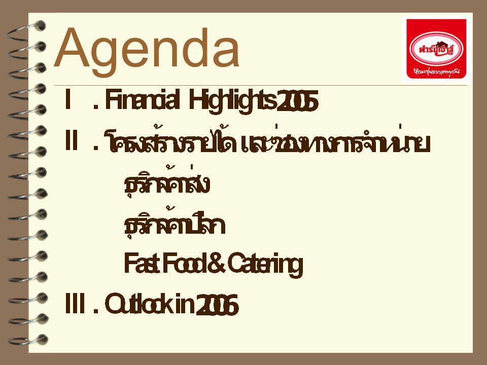 * Agenda *
