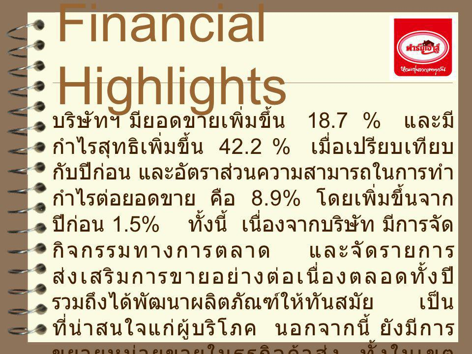 * Financial Highlights.