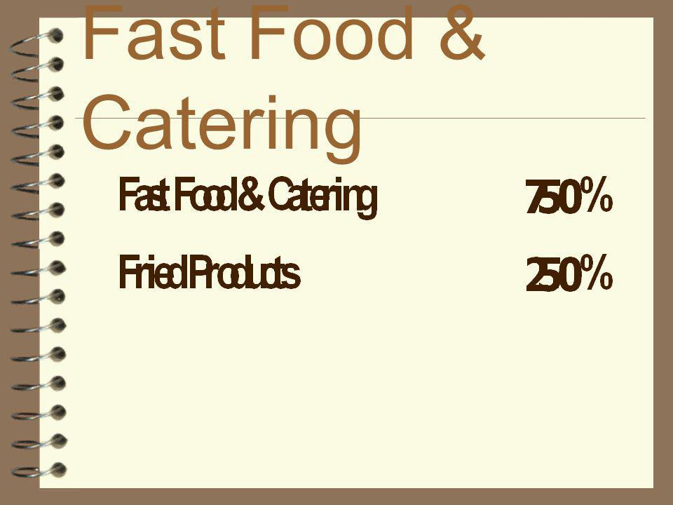 * Fast Food & Catering *