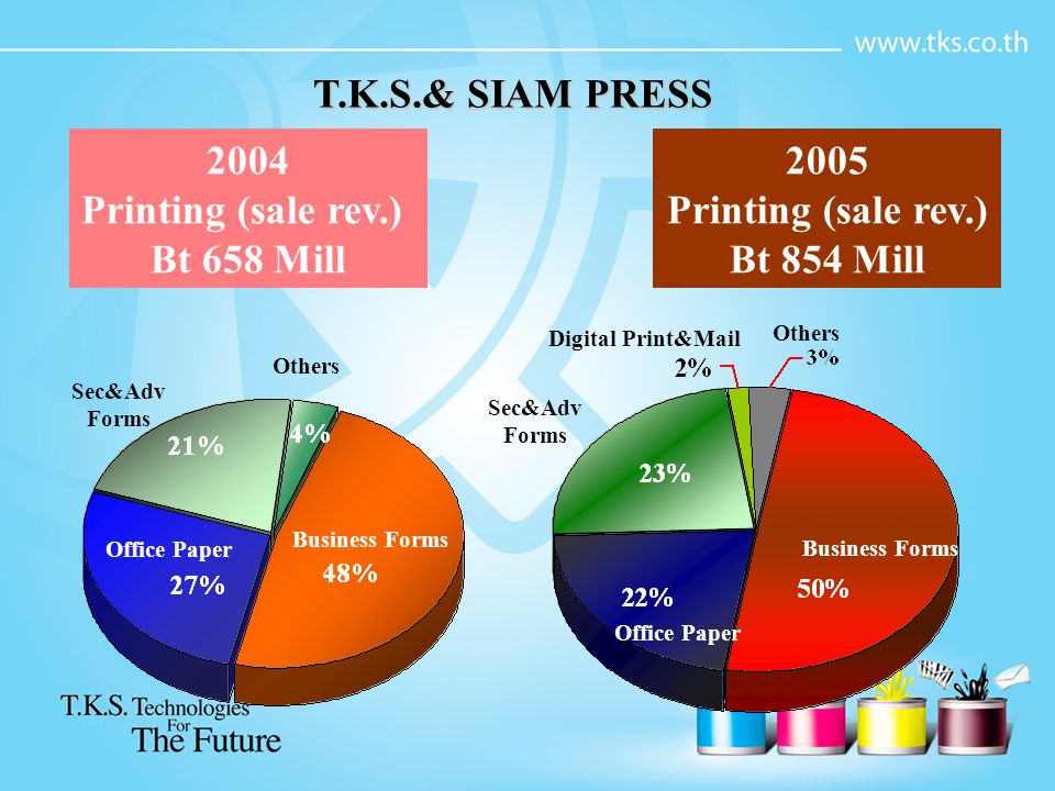 T.K.S.& SIAM PRESS 2004 Printing (sale rev.) Bt 658 Mill 2005