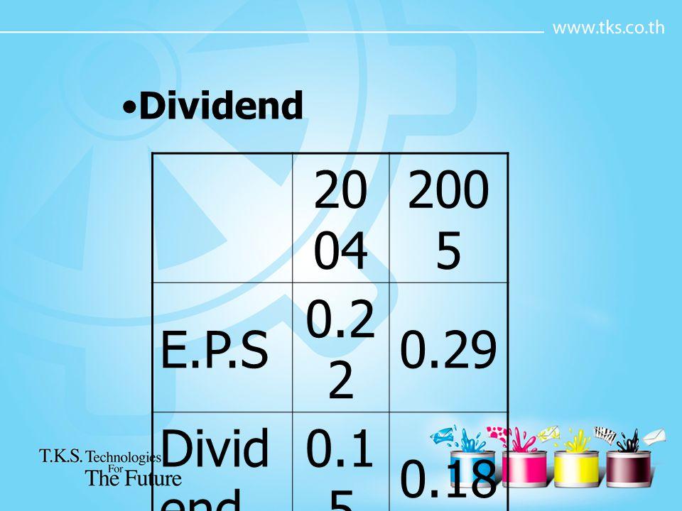 Dividend 2004 2005 E.P.S 0.22 0.29 Dividend 0.15 0.18