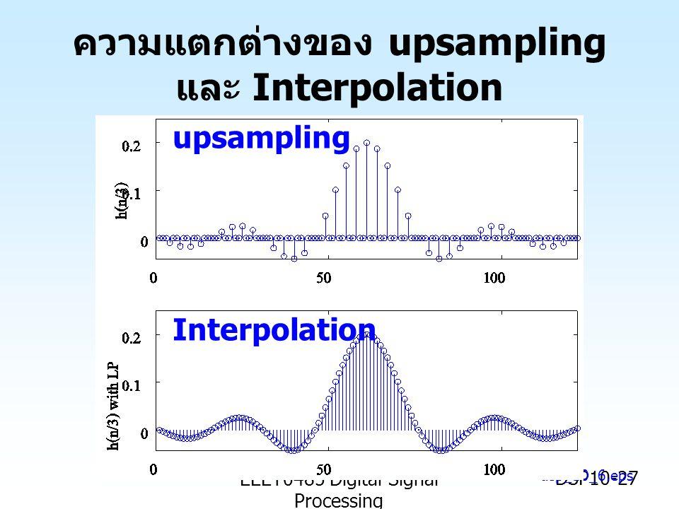 ความแตกต่างของ upsampling และ Interpolation