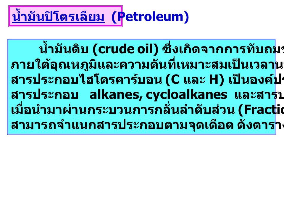 น้ำมันปิโตรเลียม (Petroleum)